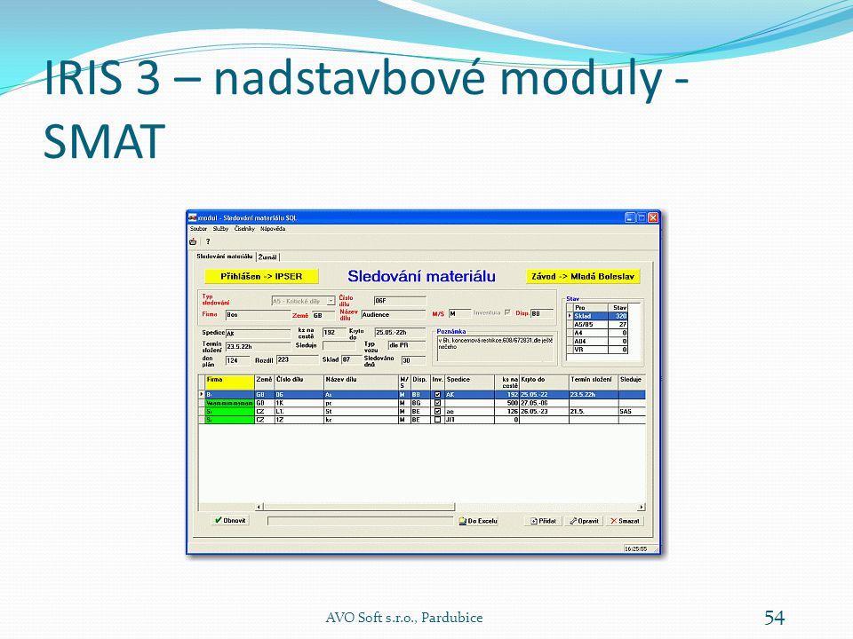 IRIS 3 – nadstavbové moduly - SMAT AVO Soft s.r.o., Pardubice 54