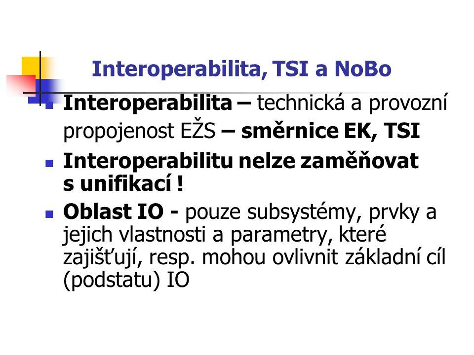 Interoperabilita, TSI a NoBo Kompetence NoBo Posuzování pouze těch systémů, prvků, jejich vlastností a požadavků, které jsou uvedeny v TSI Zůstává stále velké množství oblastí, které jsou ponechány v působnosti a odpovědnosti členských států (vnitrostátní předpisy, využití EN)