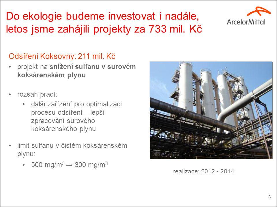 4 Do ekologie budeme investovat i nadále, letos jsme zahájili projekty za 733 mil.