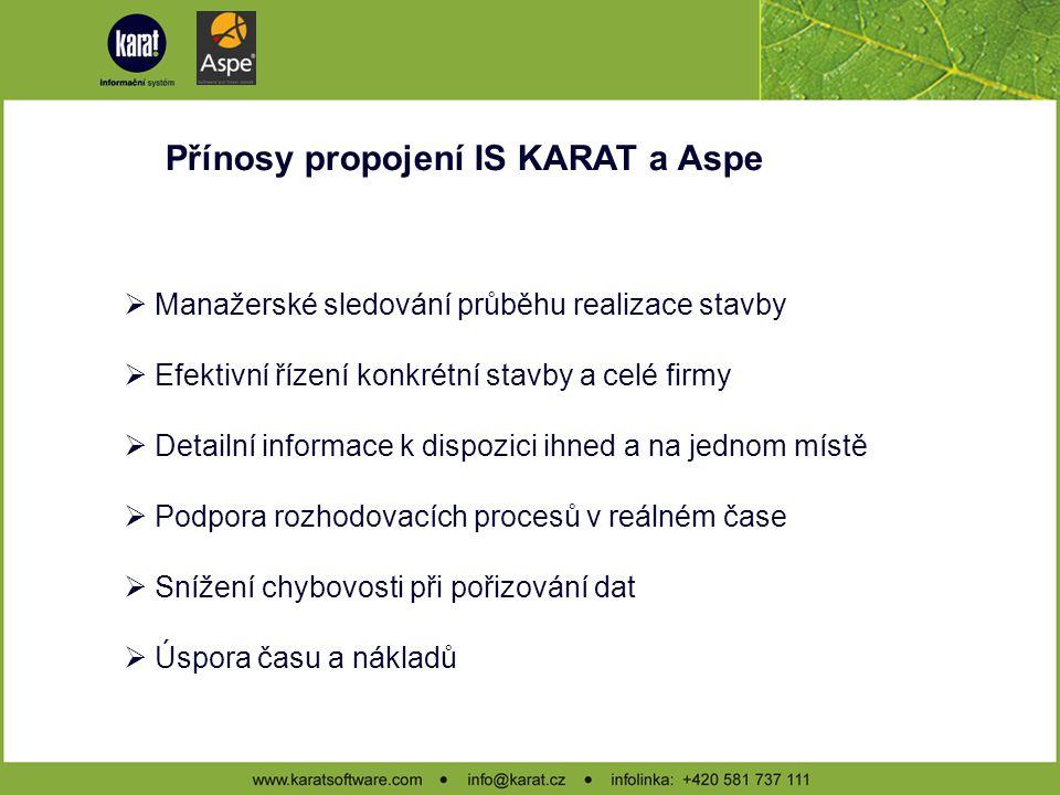 SIS 2010 Brno, 16.-17.9.2010 Marek HEJNA Tel: +420 602 708 317 Mail: marek.hejna@karatsoftware.cz Ing.