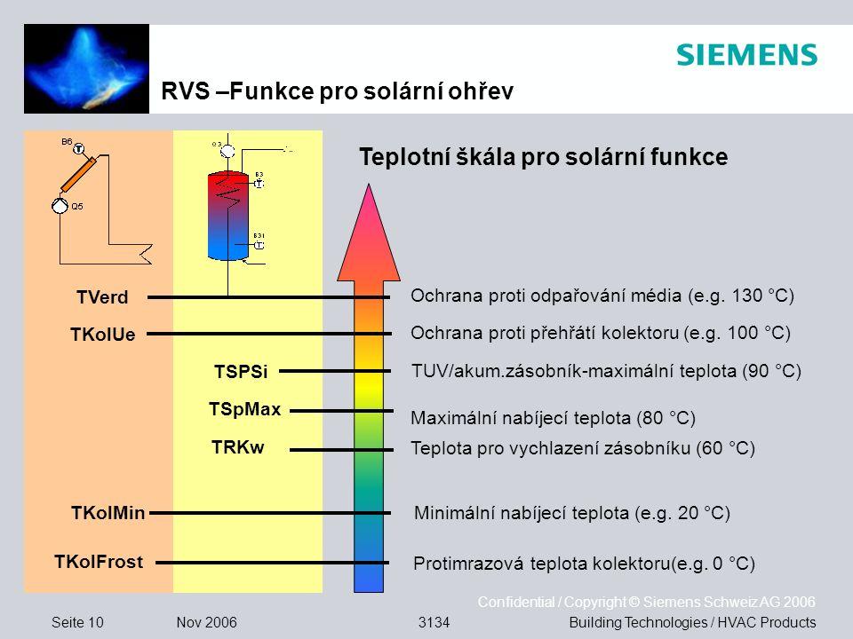 Seite 11 Nov 2006 Confidential / Copyright © Siemens Schweiz AG 2006 Building Technologies / HVAC Products3134 Minimální doba běhu čerpadla Q5 Čítač provozních hodin Čítač provozních hodin pro čerpadlo soláru Q5 je umožněn reset RVS –Funkce pro solární ohřev Funkce Zap Čerpadlo kolektoru aktivní Min.doba běhu