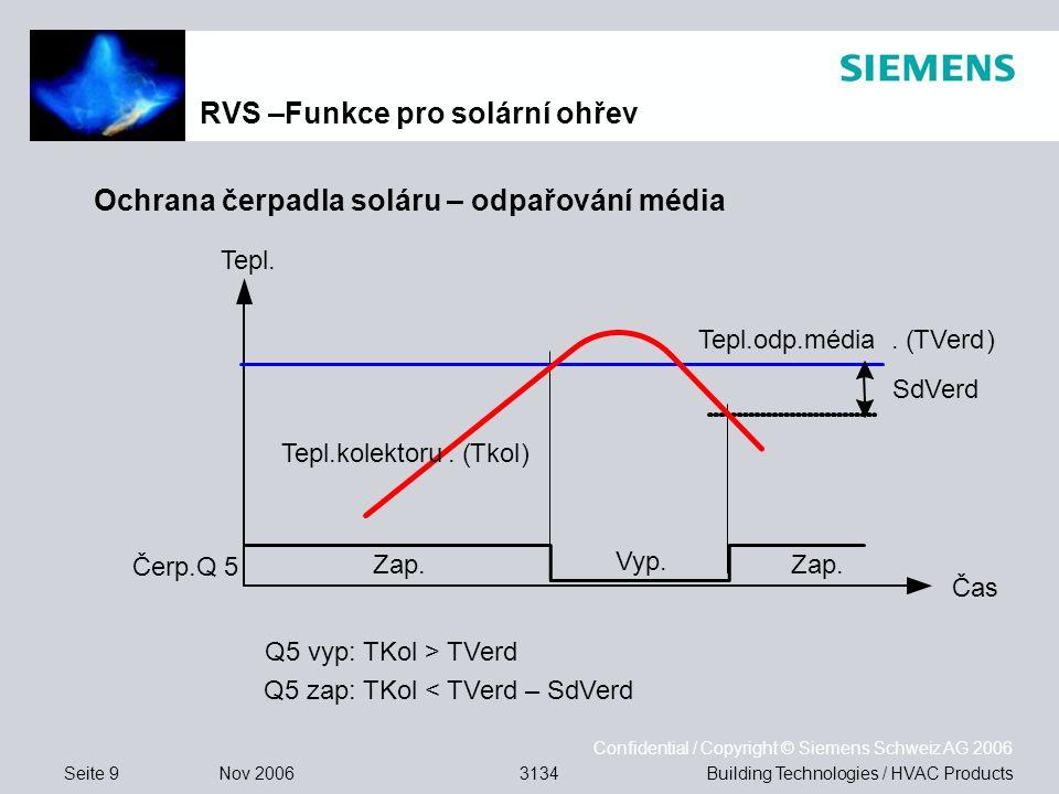 Seite 10 Nov 2006 Confidential / Copyright © Siemens Schweiz AG 2006 Building Technologies / HVAC Products3134 Teplotní škála pro solární funkce TSPSi TUV/akum.zásobník-maximální teplota (90 °C) Maximální nabíjecí teplota (80 °C) Protimrazová teplota kolektoru(e.g.