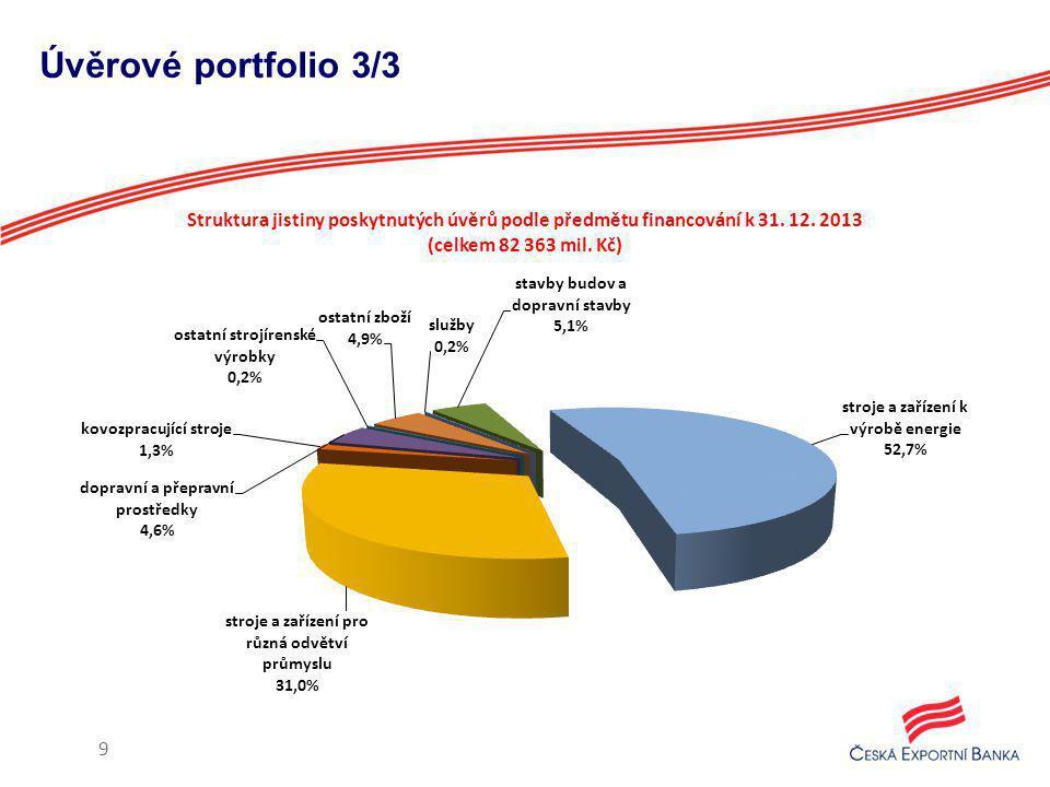 Export ČR vs. portfolio ČEB podle rizikové klasifikace 2013 10 Zdroj: OECD, MF GŘC, statistika ČEB