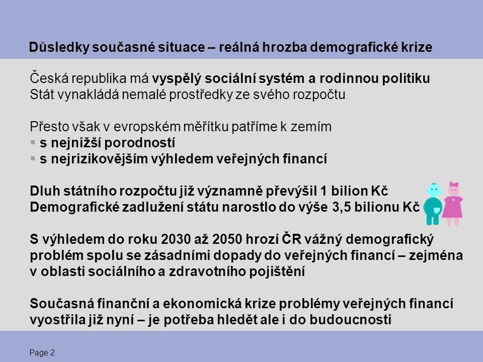 Page 3 Celková populace podle věkových skupin – ČR, rok 2005 Zdroj: Populační databáze OSN