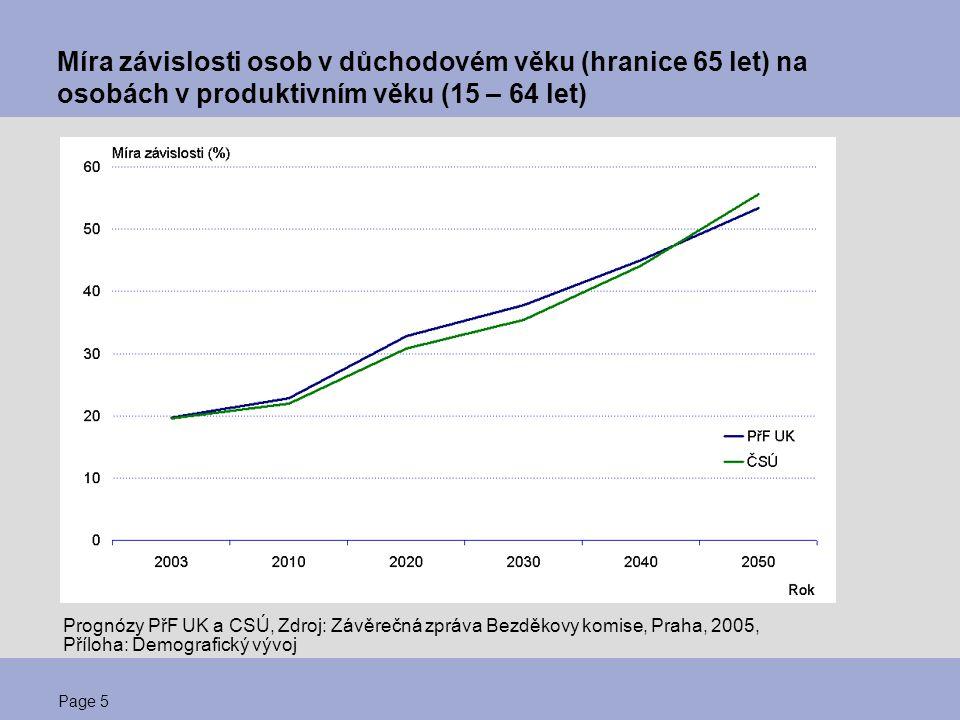 Page 6 Jediná udržitelná cesta k vyrovnaným státním financím Závěrečná zpráva Bezděkovy komise (Praha, 2005) - ve svém závěru shrnuje: Jakákoliv důchodová reforma je vždy pouze léčbou vnějších příznaků.