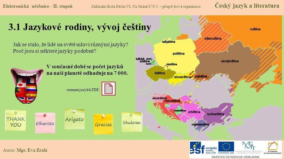 3.2 Co již víme o češtině.Elektronická učebnice - II.