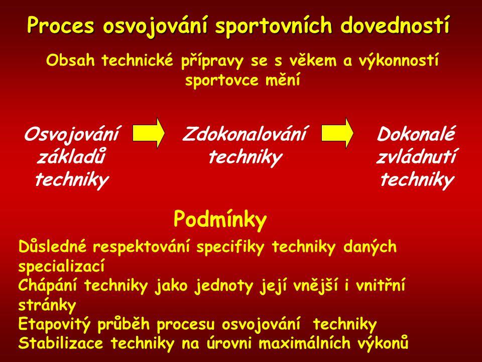 TECHNICKÁ PŘÍPRAVA = PEDAGOGICKÝ PROCES SPORTOVEC TRENÉR Trénink Sportovní trénink PODMÍNKY Ucelená koncepce přípravy Aktivita sportovce a trenéra Prostředí