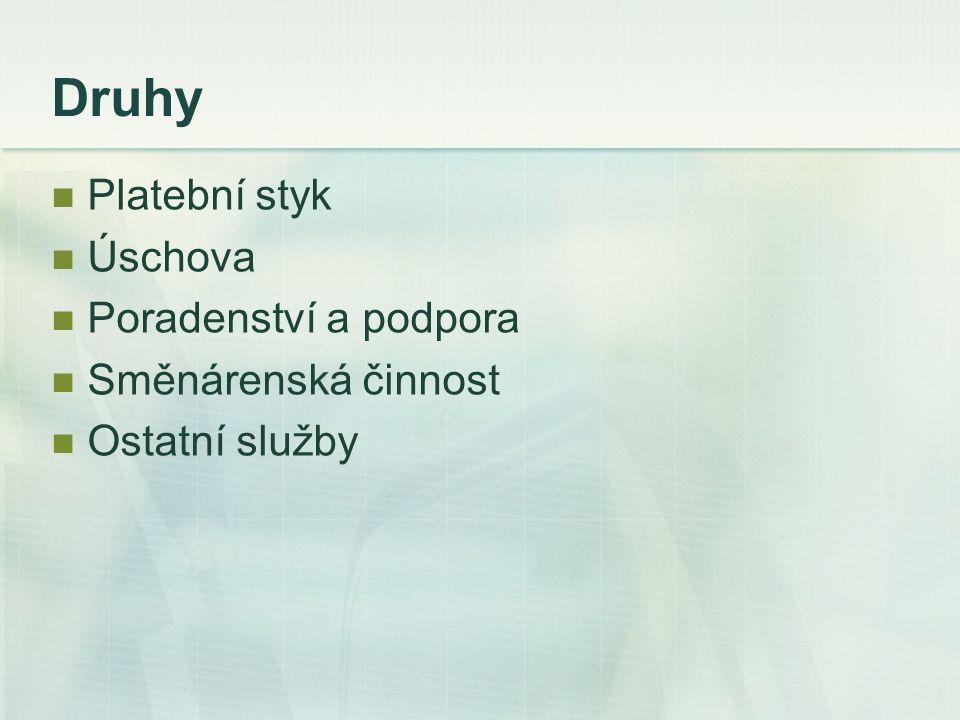 Právní úprava platebního styku Zákon o bankách č.21/1992 Sb., Zákon č.