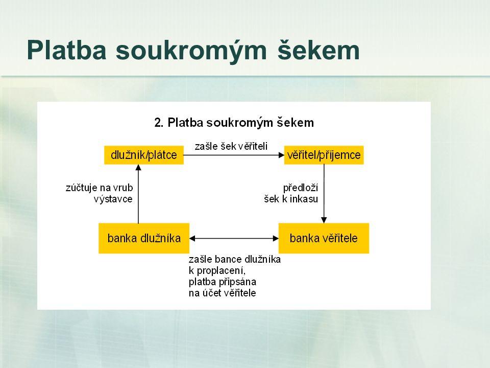 Bankovní záruka Bankovní záruka je upravena obchodním zákoníkem (zákon č.