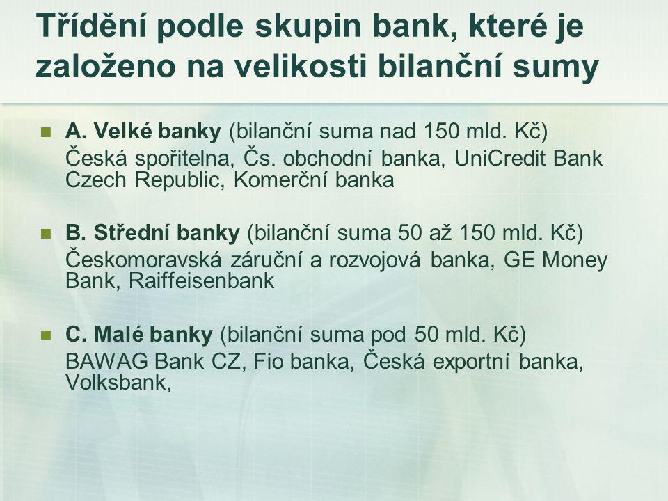 Třídění podle skupin bank, které je založeno na velikosti bilanční sumy D.
