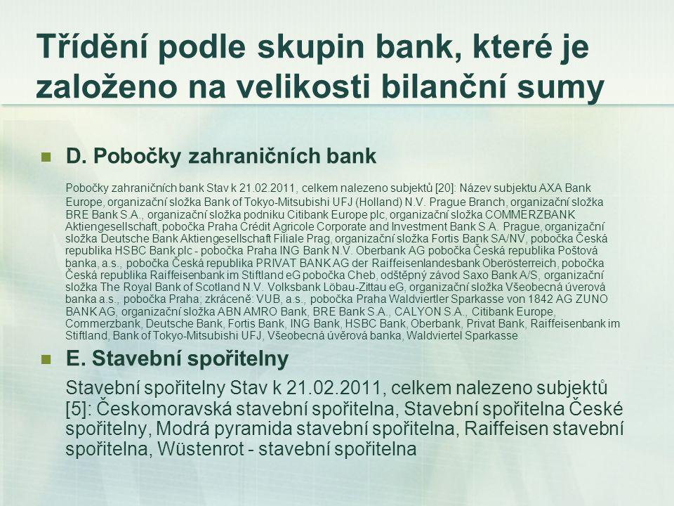 Bankovní dohled Bankovní dohled stanoví rámec pro obezřetné podnikání bank a kontroluje jeho dodržování.