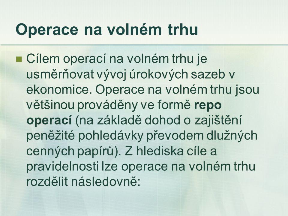 Hlavní měnový nástroj: REPO operace má podobu repo operací prováděných formou tendrů.
