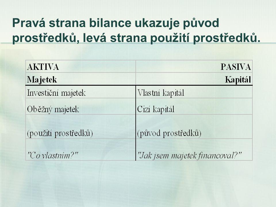Tabulka: Bilance banky AktivaPasiva 1.Pokladní hotovost a vklady u centrálních bank1.