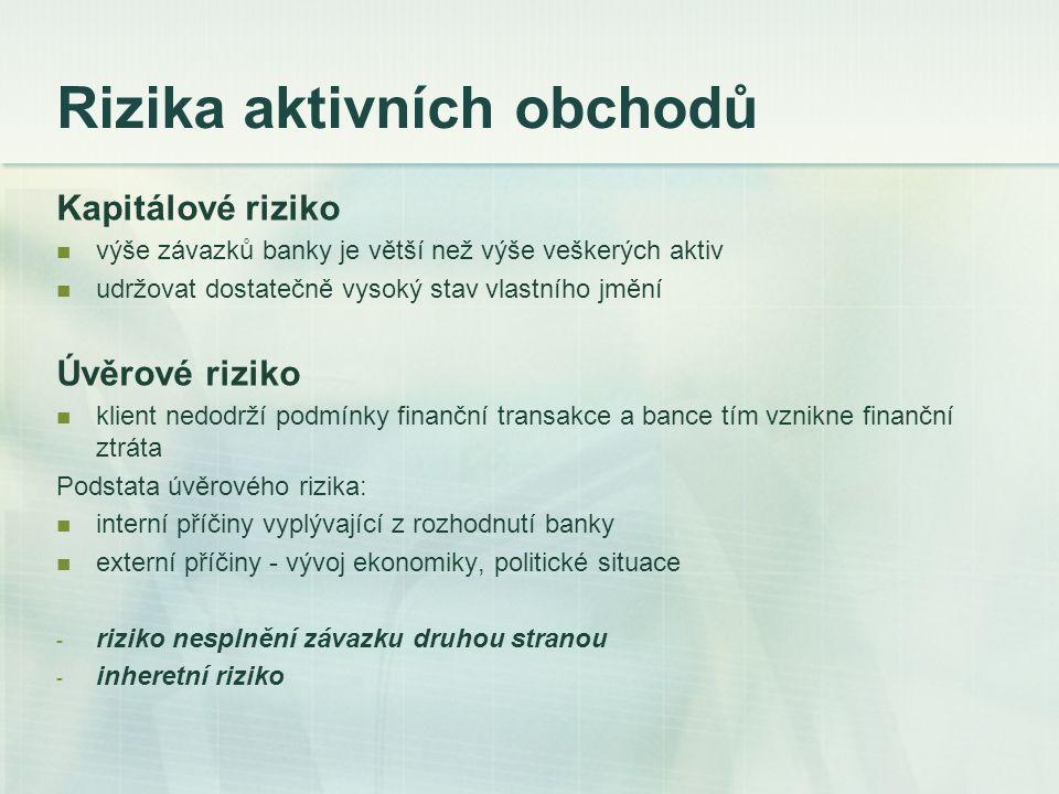 Zajištění úvěru Úvěry nezajištěné Úvěry zajištěné: Ručení (FO, PO) Zástava movité věci (hmotný majetek, cenné papíry) Zástava nemovité věci (hypotéka) Bankovní záruka Postoupení pohledávek (cese)
