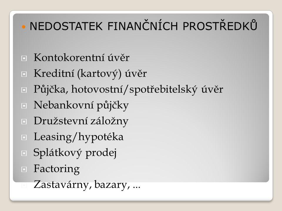  Zástavní právo (?!ocenění, likvidita),  Hypoteční zajištění (vývoj hodnoty),  Ručení (3.