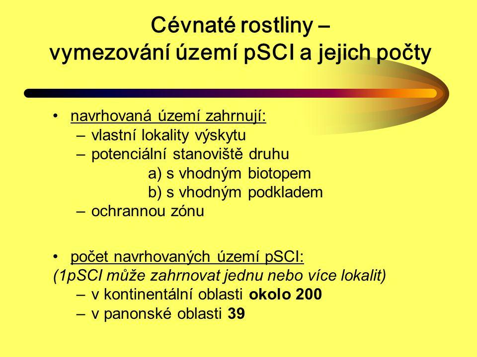 Druhy s nižším počtem lokalit než 20 Druh lokality výskytu počet lokalit do NS Gladiolus palustris22 Pulsatilla patens14 11