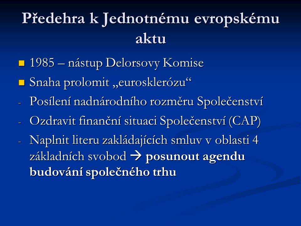 Bílá kniha o vnitřním trhu Zveřejněna léto 1985 Zveřejněna léto 1985 Bílá kniha – (Eurospeak) výraz indikující dokument, který specifikuje návrh na bezprostřední akci Společenství; často ji předchází Zelená kniha, která indikuje plány Komise a bývá výzvou k zahájení konzultačních procesů Bílá kniha – (Eurospeak) výraz indikující dokument, který specifikuje návrh na bezprostřední akci Společenství; často ji předchází Zelená kniha, která indikuje plány Komise a bývá výzvou k zahájení konzultačních procesů Projekt Komise k oživení budování společného trhu Projekt Komise k oživení budování společného trhu Identifikovala na 300 bariér – fyzické, technické a fiskální Identifikovala na 300 bariér – fyzické, technické a fiskální Navrhovala jejich odstranění a dokončení Evropy bez hranic k 1.
