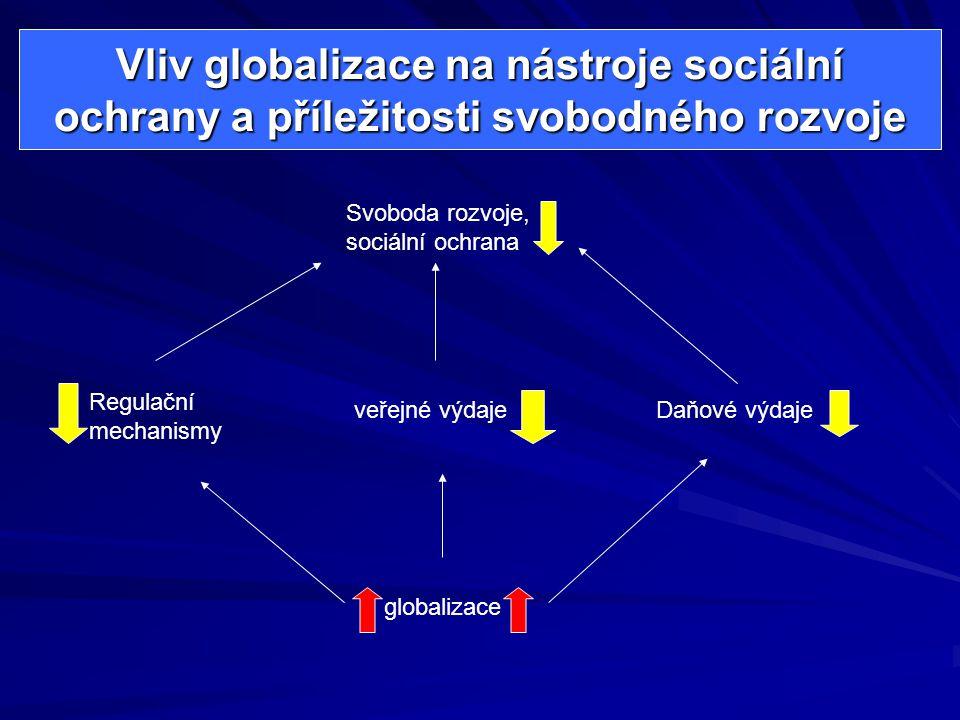 Vybrané související dokumenty ČR k reformě veřejných financí Strategie hospodářského růstu.