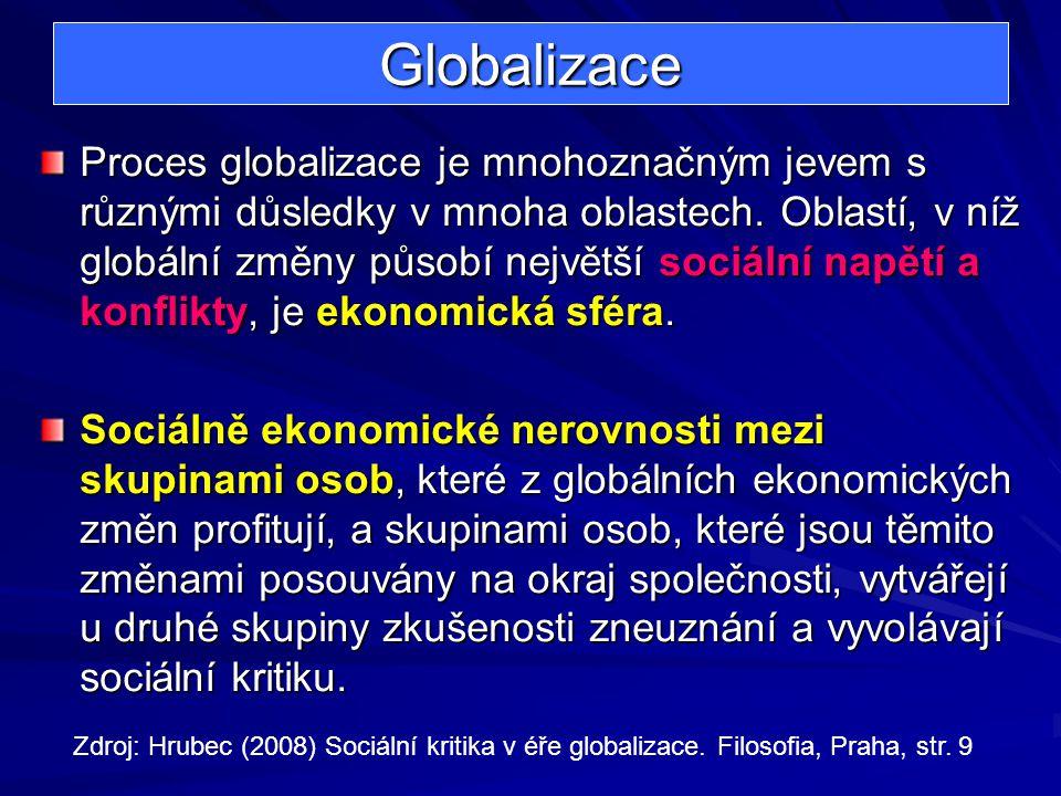 Hlavní cíle a opatření neoliberalismu Privatizace veřejných subjektů Deregulace ekonomiky Liberalizace obchodu a průmyslu Masivní snižování daní Monetární politika jako hlavní nástroj kontroly inflace i za cenu event.