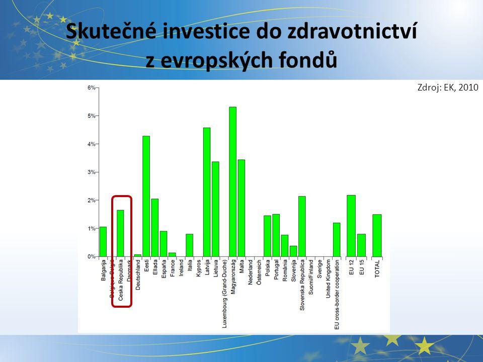 Situace v našem kraji V posledních pěti letech šlo z evropských fondů do zdravotnictví v Královéhradeckém kraji přes 100 milionů korun.