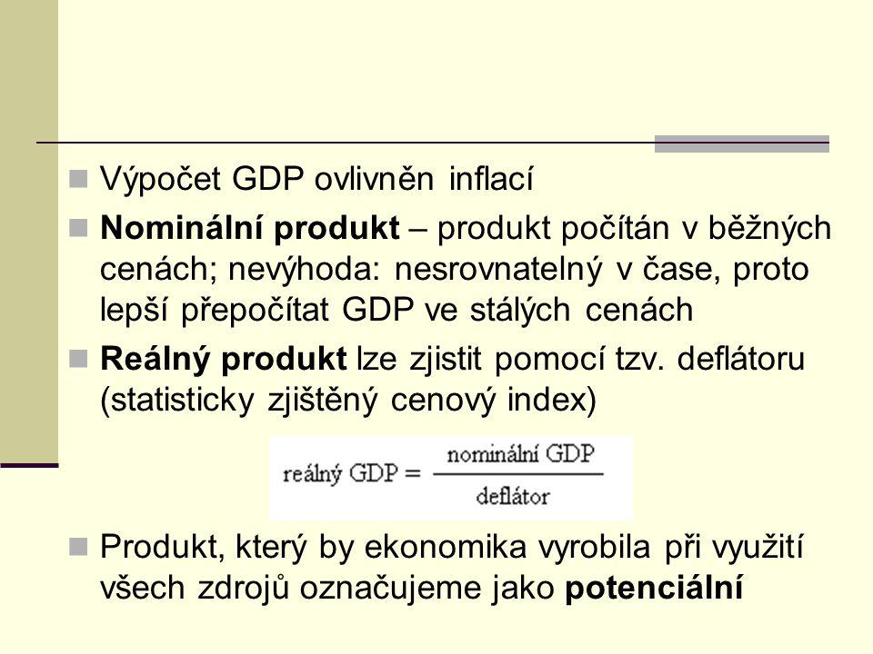 Vypovídací schopnost GDP GDP započítává pouze statky a služby, které procházejí trhem Nejsou zahrnuty: Statky a služby vyrobené pro vlastní (s)potřebu a pro známé (rodinu) Statky a služby vyrobené nelegálním trhem (šedá a černá ekonomika) Šedá ekonomika – ek.
