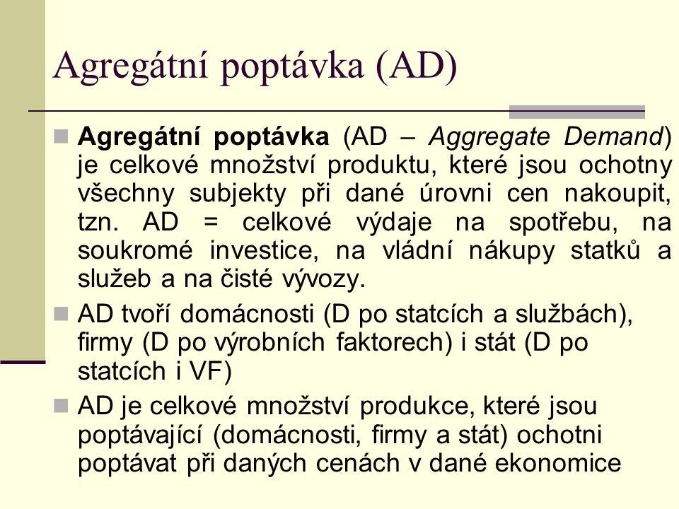 Struktura AD C I G X AD Q P P1P1