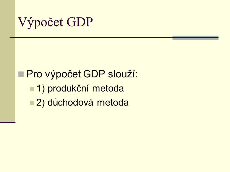 Výpočet GDP – produkční metoda Produkční metoda – sčítá všechny vyrobené finální statky a služby, které firmy za dané období prodaly domácnostem, vládě, jiným firmám (pouze dlouhodobý majetek a přírůstky, aby nedocházelo k duplicitám) a čisté vývozy (export mínus import).