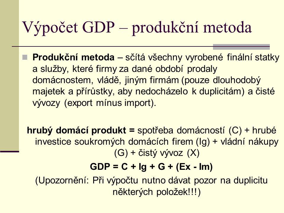 Složky GDP Spotřeba domácností (C – Consumption): výdaje na spotřebu, tzn.
