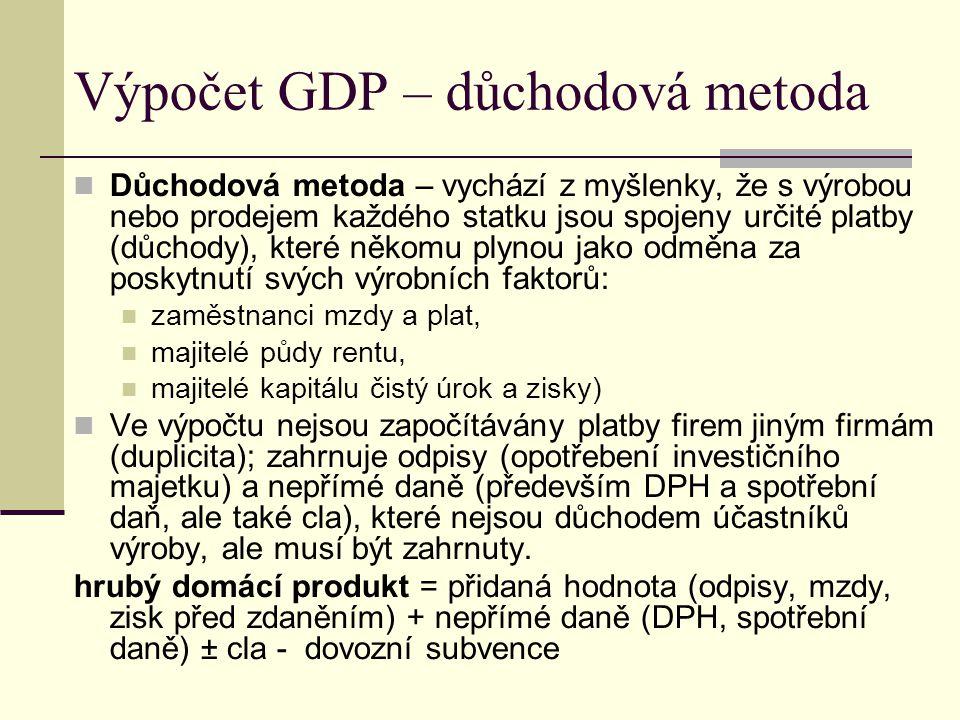 Kategorie důchodu Národní důchod – součet důchodů domácností a podniků (před zdaněním) Národní důchod = hrubé mzdy + úroky + renty + hrubé zisky právnických osob + příjmy fyzických osob a osob samostatně výdělečně činných Národní důchod = GDP – opotřebení investic – nepřímé daně Osobní důchod = (mzdy, platy, renty, úroky) + transferové platby; důchod jednotlivce Disponibilní osobní důchod = osobní důchod – daně = spotřeba + úspory