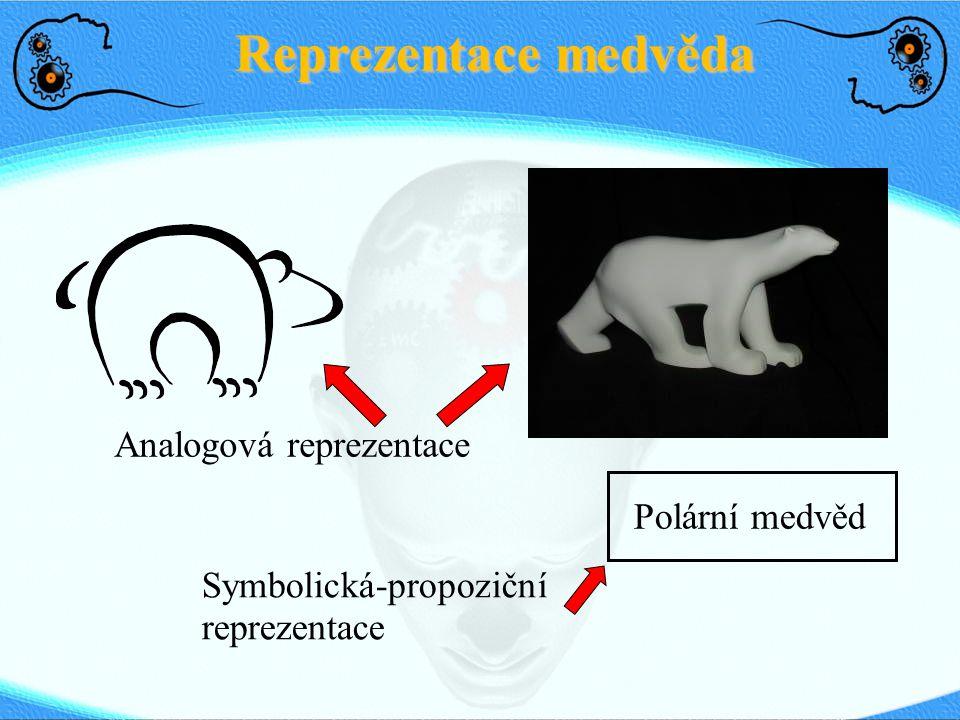 Metody výzkumů Metody Introspekce Racionalistický přístup Empirický přístup Experimenty Neuropsychologické studie