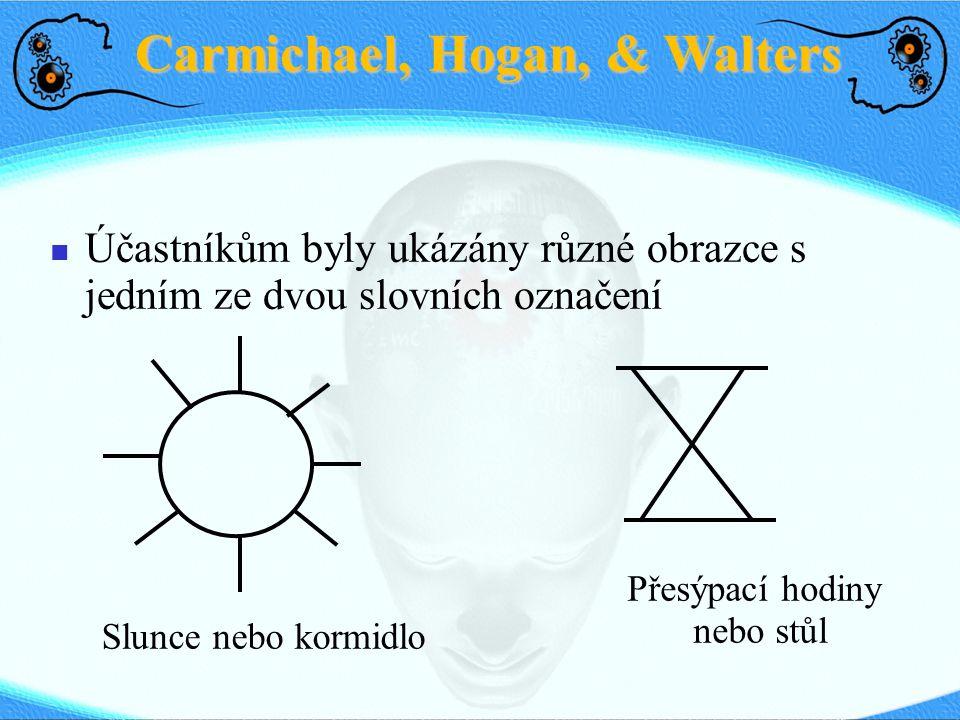 Carmichael, Hogan, & Walters Po čase byli účastnící požádáni aby nakreslili původní objekt Účastníci zkreslili obraz podle slovního označení