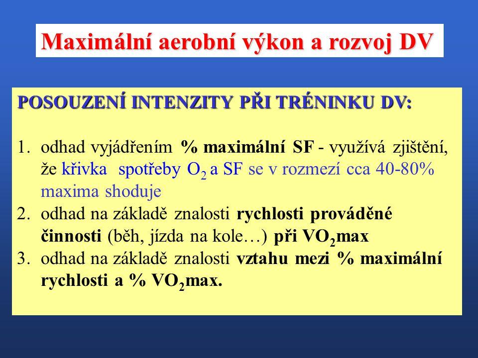 VO 2 max koresponduje s cca 95% srdeční frekvence (SF) a s 80% maximální rychlosti.