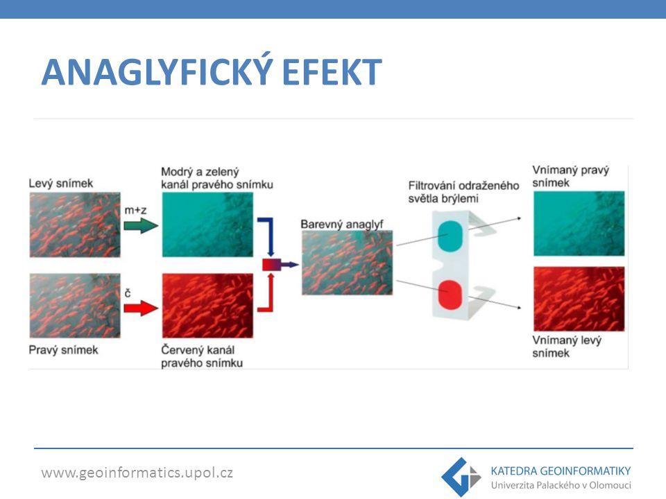 www.geoinformatics.upol.cz VÝSTUPY důraz kladen na pokrytí co nejširší palety vizualizačních možností anaglyfického efektu Rozděleny do tří typů – snímkové sady – videoanimace – analogové dokumenty