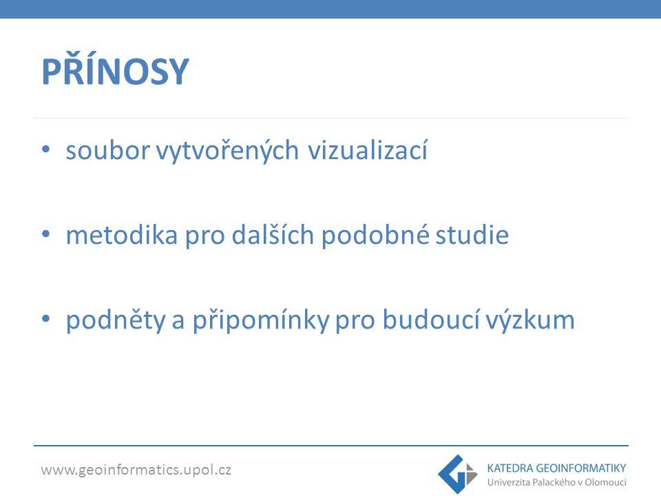 www.geoinformatics.upol.cz ZDROJE [1] AGISOFT LCC, 2011.