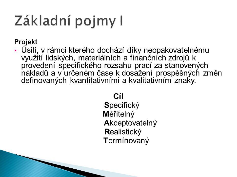 Fáze projektu  Předprojektová … přípravné práce: projektová dokumentace, analýzy, studie (SP), žádost o dotaci, atd.