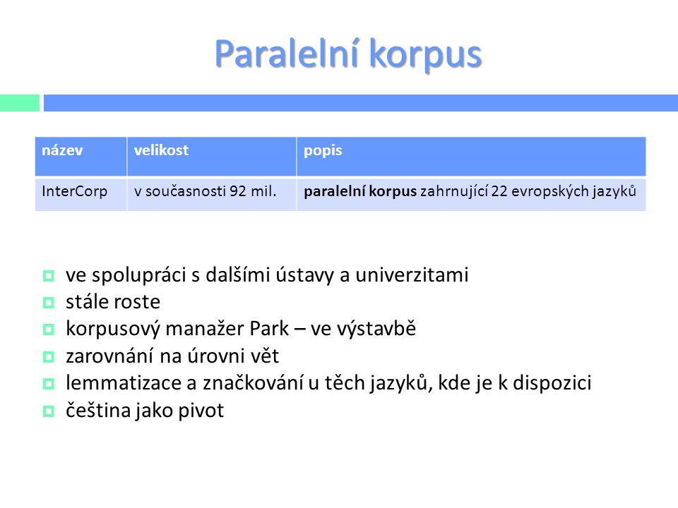 Specializované korpusy  hostování korpusu:  služba nabízená v rámci ČNK dalším výzkumným institucím  finální technické zpracování dat  poskytování veřejného přístupu a související služby názevvelikostpopis KSK-Dopisy800 000hostovaný; soukromá korespondence z let 1990–2004 SCHOLA2010790 000hostovaný; přepisy vyučovacích hodin PMK675 000hostovaný; Pražský mluvený korpus z let 1988–1996 BMK490 000hostovaný; Brněnský mluvený korpus z let 1994–1999 LINK1.8 mil.korpus akademických textů (lingvistika) DOTKO12 mil.hostovaný; korpus dolnolužické srbštiny z let 1848–1933