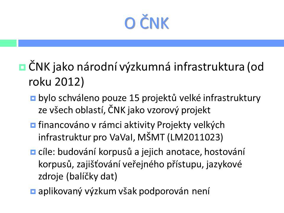 Přístup ke korpusům ČNK  Přístup ke korpusům je pro všechny uživatele ZDARMA  nezbytná elektronická registrace  více než 3 000 aktivních registrovaných uživatelů  přibližně 1 200 dotazů/den  Software:  server: Manatee (autor: Pavel Rychlý z MU Brno)  klient: Bonito/The Sketch Engine nebo Park  v plánu nové rozhraní pro jednojazyčné i vícejazyčné korpusy