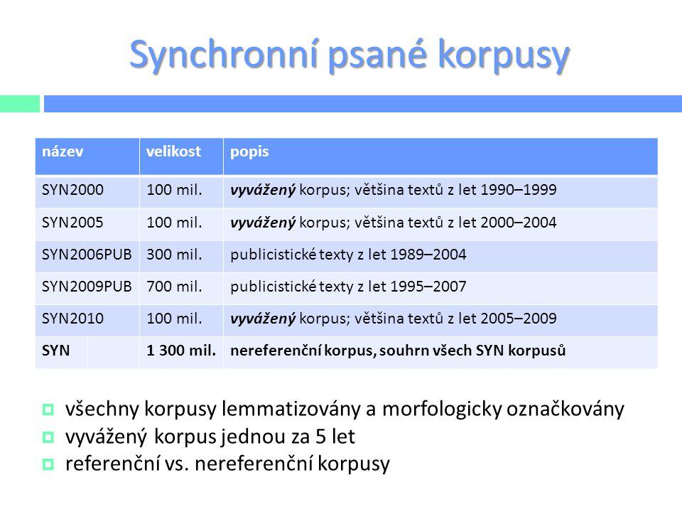 Synchronní psané korpusy  Kritérium reprezentativnosti:  recepce vs.