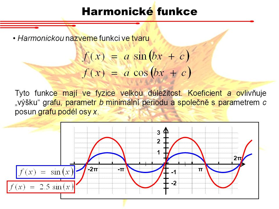 Harmonické funkce -π-π-2ππ 2π2π 1 -π-π-2ππ 2π2π 1