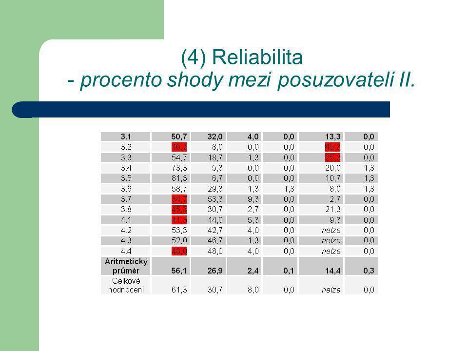 (4) Nízká reliabilita Málo reliabilní škály parametrů: 1.3 - tvořivost učitele, 2.7 - logické procesy, 2.8 - kritické myšlení, 3.2 - zájem o fyziku jako obor.