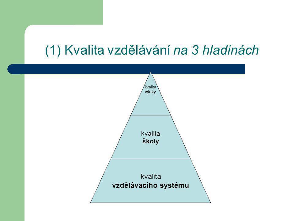 (1) Faktory vstupující do výchovně-vzdělávacího procesu studenti a jejich zázemí škola (struktura, étos) pedagogický sbor (dovednosti) kurikulární dokumenty sociální očekávání