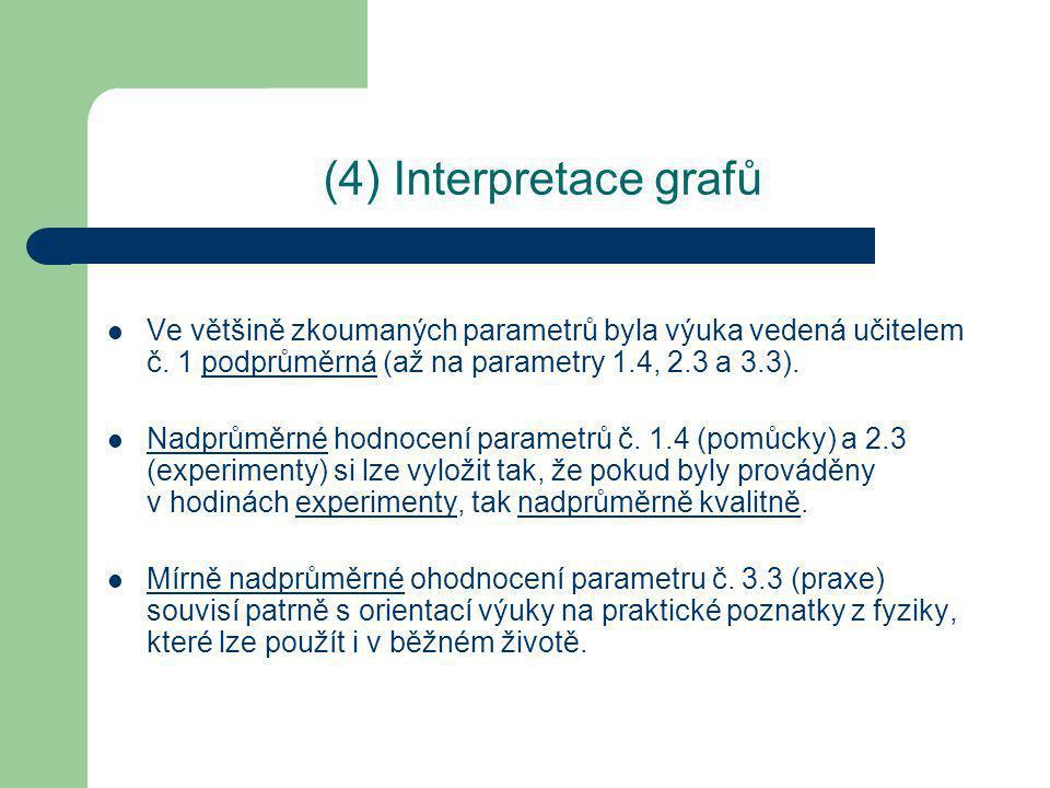(4) Obecné závěry týkající se kvality zkoumaných hodin fyziky I.