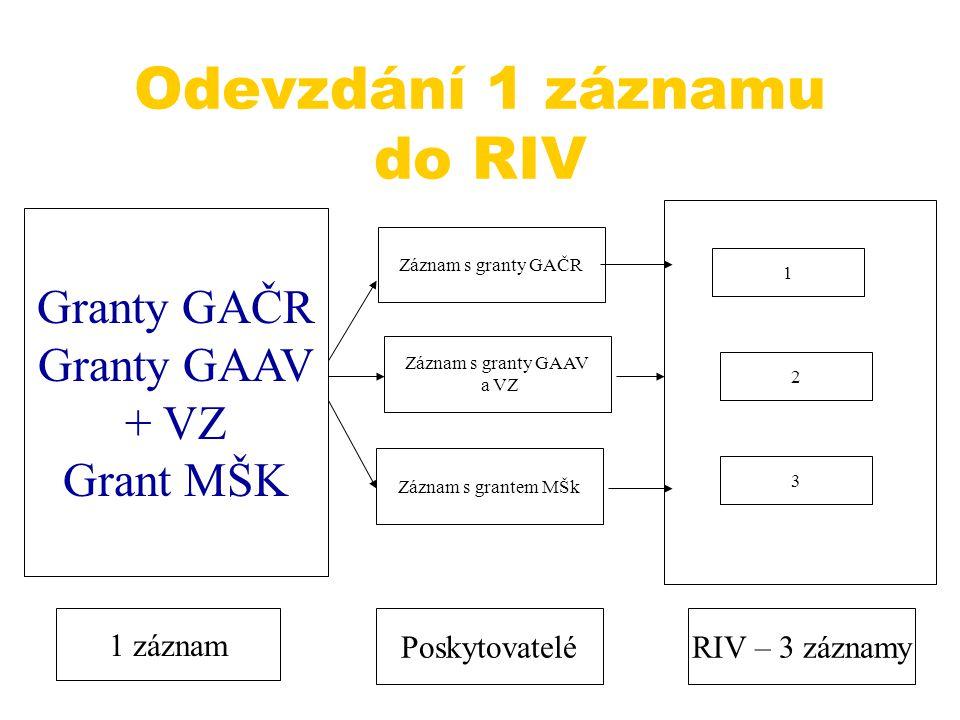 Př.Záznam se váže na 5 grantů+1 VZ 0127047 - BFU-R 20033135 RIV US eng J Amrichová, J.