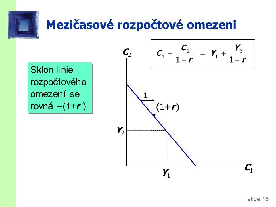 slide 17 Preference spotřebitele Indiferenční křivka udává všechny kombinace C 1 a C 2 které přinášejí spotřebiteli stejný užitek.