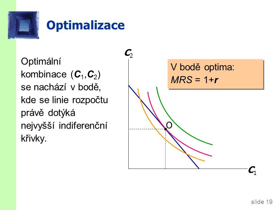 slide 20 Jak C reaguje na změny Y Změna v Y 1 nebo Y 2 posune linii rozpočtu doprava.