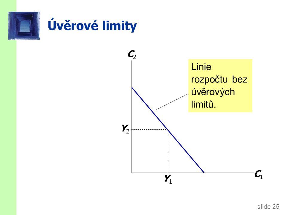 slide 26 Úvěrové limity Úvěrový limit má podobu: C 1  Y 1 C1C1 C2C2 Y1Y1 Y2Y2 Linie rozpočtu s úvěrovým omezením