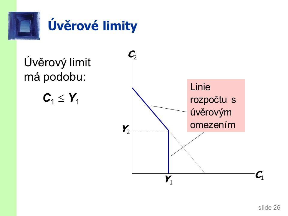 slide 27 Optimum spotřebitele, pokud úvěrový limit nemá vliv Úvěrový limit nemá vliv, pokud je spotřebitelova optimální C 1 menší než Y 1.