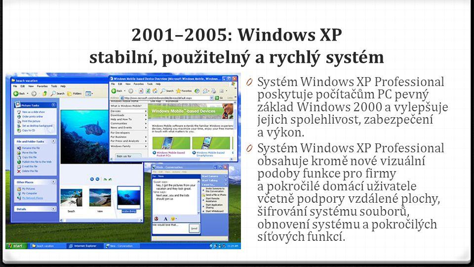 2006–2008: Windows Vista – inteligentní zabezpečení 0 V roce 2006 je na trh uvedený systém Windows Vista s dosud nejsilnějším systémem zabezpečení.