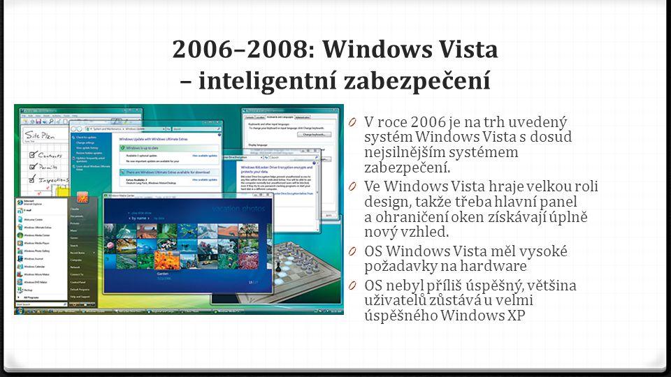 2009: Systém Windows 7 představuje Windows Touch 0 Před vydáním prověřovalo beta verzi Windows 7 8 miliónů testerů z celého světa.