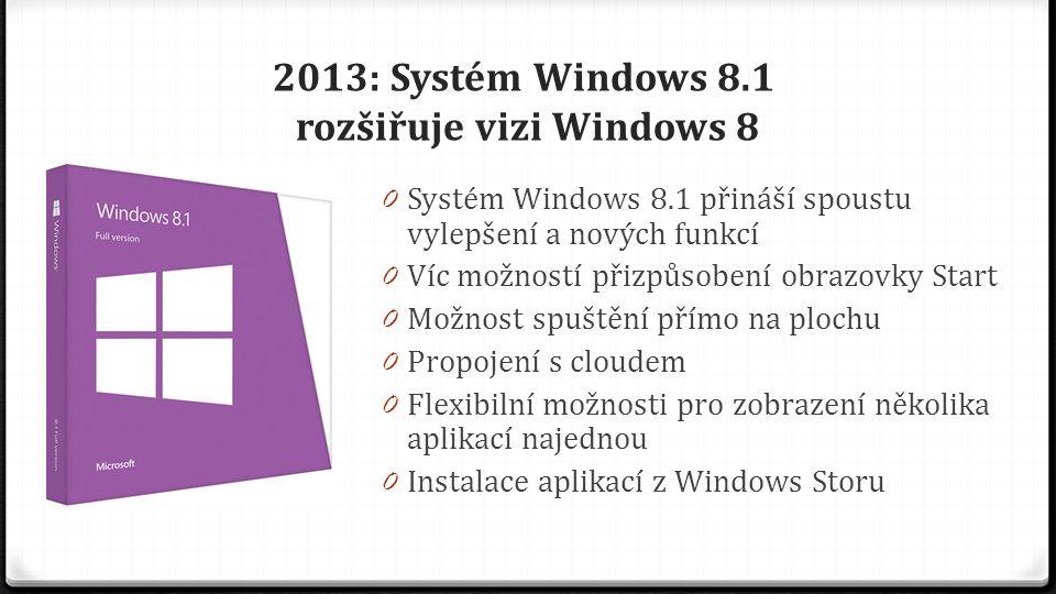 AUTOR NEUVEDEN.Historie Windows [online]. [cit. 29.12.2013].